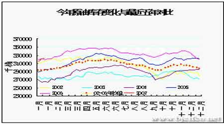 市场需求与天气助力油价探底反弹有望继续抬升(3)