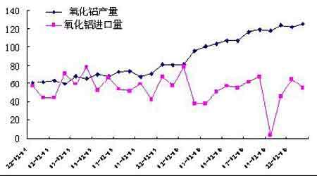 国际市场铝价跌宕起伏市场振荡走势仍将继续