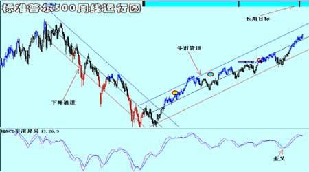 铜铝市场继续弱势运行后市仍维持区间震荡行情