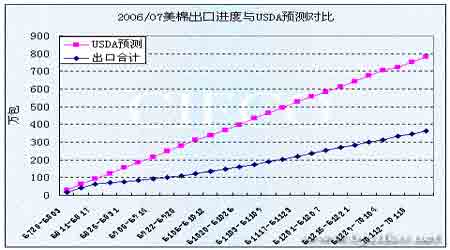 郑棉期价回落寻求支撑成交萎缩走势上下两难(2)