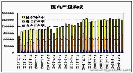 投资报告:期铜将在新的供需环境中寻找平衡(2)