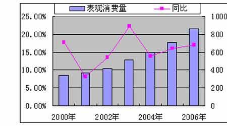市场展望:期铝涨势难以为继后市仍宽幅震荡