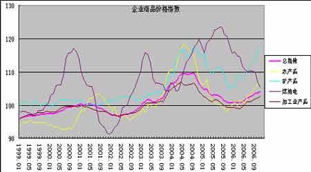 市场展望:原油总体走势将以震荡调整为主基调