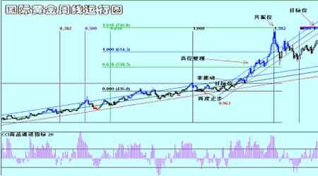 红风筝事件打击铜市场令铜价的回落更为顺畅(2)