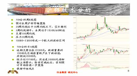 LME铜库存增幅减少的带动铜价暂时停止下跌