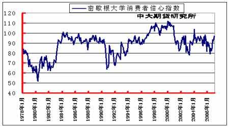库存增加减缓铜价整体偏软势头仍未明显改善(2)