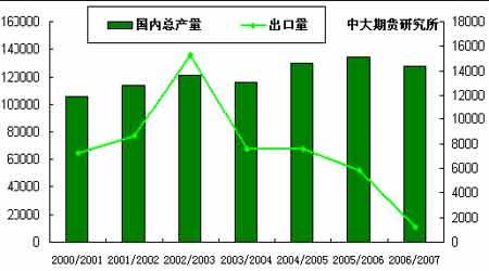 随着春节长假日益临近大连玉米展开弱势整理(2)