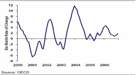 麦格理商品日评:北美铝订单最新数据显示疲弱