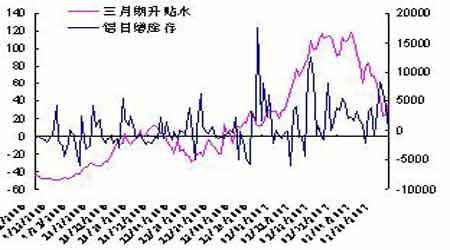 地缘政治因素不断升级带动期铝价格继续上涨