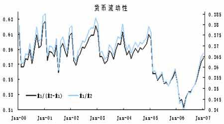 经济:保驾国民经济好又快央行货币适度从紧