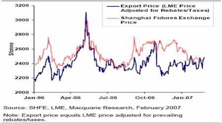 麦格理商品日评:IAI数据显示铝库存持续增加