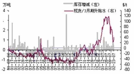 金属短期可能仍会走高但并未出现确定性升势(2)