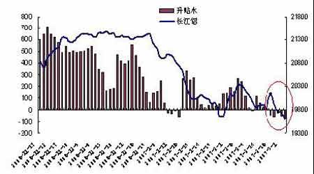 库存快速回流市场受压制铝价经历冰火两重天