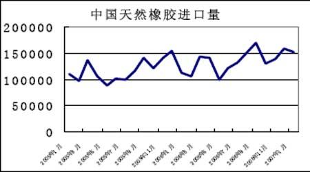 受到日元走强升值打击天胶期价出现剧烈震荡(2)