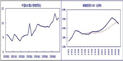 经济研究:美元弱势寻求支撑资产价格全线回落(3)