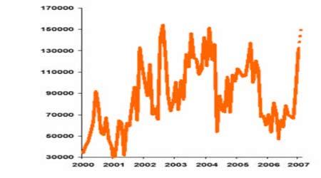 短期铜价处于中性走势后期需中国消费旺季指引