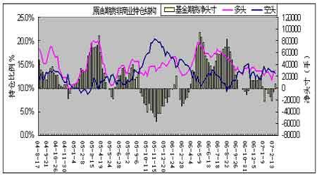 受到国际原油走强推动二月沪燃料油扭转跌势