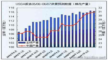 棉花市场多空势均力敌棉价箱形整理涨跌受限