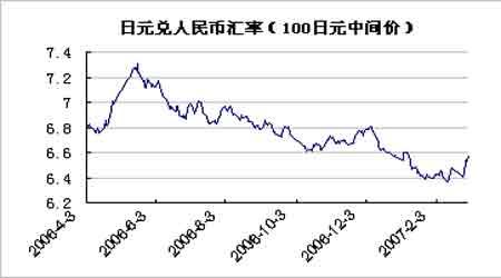 沪胶维持高位震荡格局节后期价调整寻求突破(2)