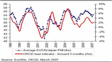铜市套利研究:比值横向波动正套反套交错呈现(2)