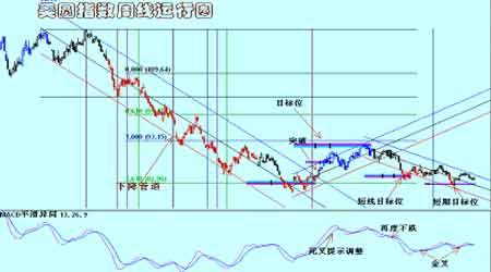 全球市场经济健康运行基本金属价格再度回升(2)