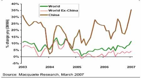 期铜价格将进一步反弹库存打压铝价继续下跌(2)