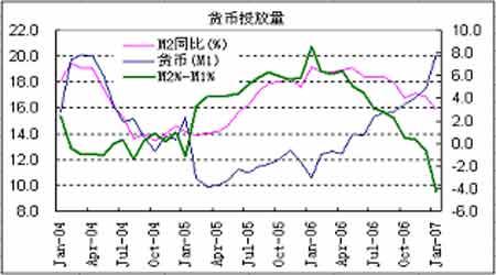 经济研究:美元指数寻求支撑资产价格全线回落(3)