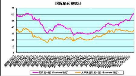 大豆市场缺乏更多题材行情调整仍是回落局面(3)
