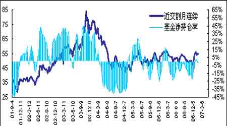 棉价调整积蓄上升动能中线看涨思路依然不变(2)
