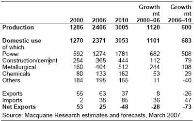 麦格理商品日评:基本金属价格变化预测分析