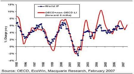市场研究:铜市天时地利期价展开季节性上涨