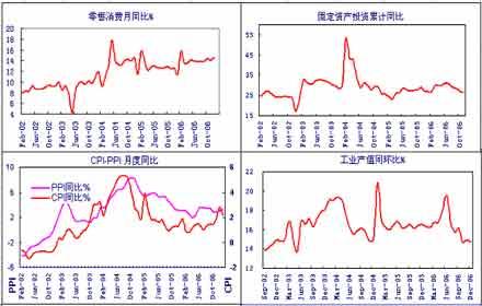 经济研究:美元指数寻求支撑资产价格全线回落(2)