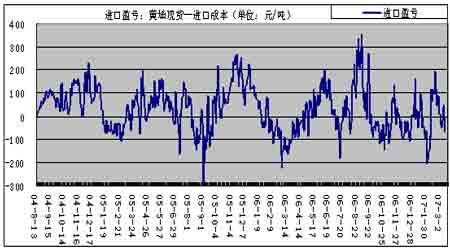未受国际原油下跌影响沪油维持小幅震荡格局(3)