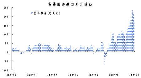 宏观经济:数据超预期增长触发央行加息指令
