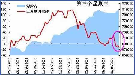 国内铝市供需处于平衡库存下降市场等待时机
