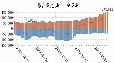 国内大豆现货提供支撑连豆期价高位中期调整(2)