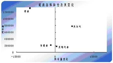 农产品平静中伺机而动工业品因需求崭露头角(2)