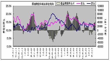 沪燃料油价格继续走强后期上涨空间已经打开