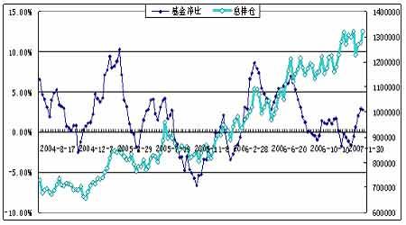 沪燃料油价格继续走强后期上涨空间已经打开(2)