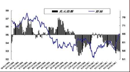 国际油价继续表现强势郑糖考验3800元支撑