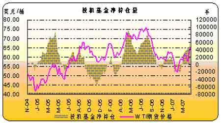 地缘政治局势难以缓解油价仍然受到有力支撑(4)