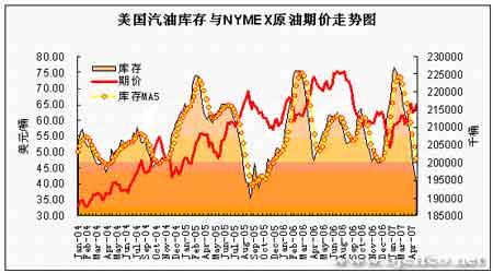 原油向黄金看齐金融属性支撑历史性时刻来临(4)