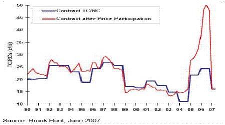 金属消费仍然较为强劲市场牛市格局未被破坏(5)