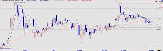 大华期货:期铝每日市场通讯