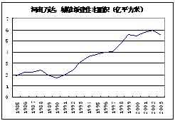 万达期货:经济带动物价趋高供需支撑难于下跌2