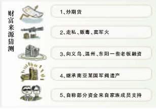 女富豪吴英被刑拘 债权债务登记开始(组图)