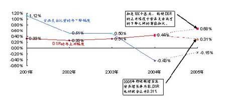收入支出明细表模板_食物支出占收入比例