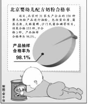 北京责令召回雀巢碘超标奶粉
