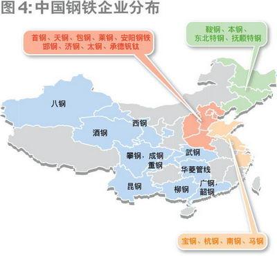 四大因素决定中国钢铁业未来发展格局
