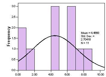 当期机构增持个股的持股比例变化分析